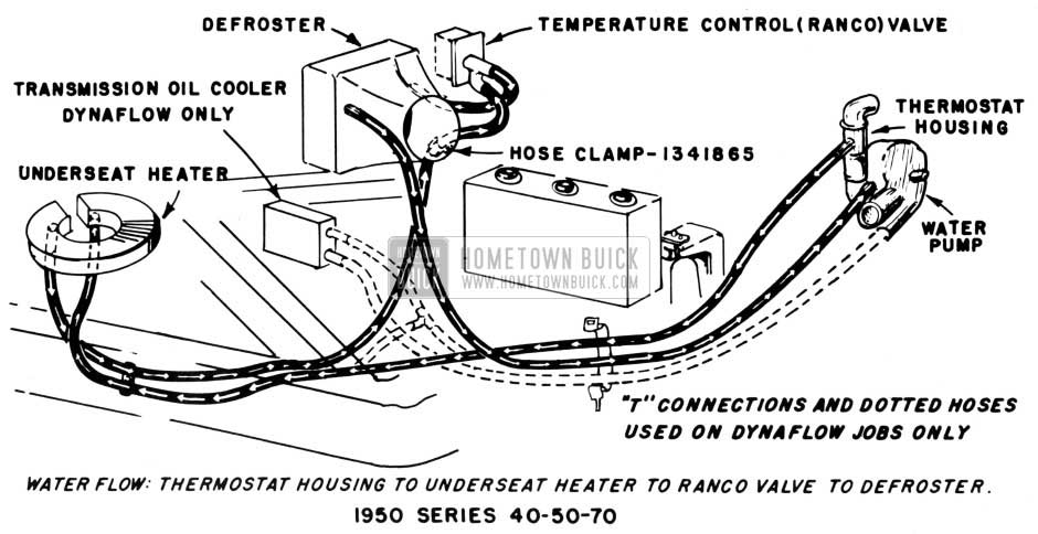 1950 Buick Heater and Defroster Connections