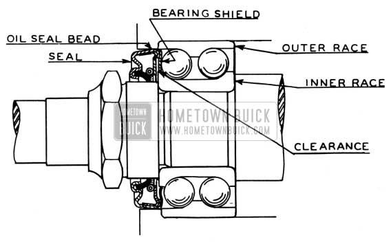 1950 Buick Rear Axle Pinion Seal Bearing Shield