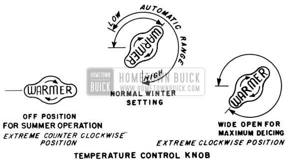1950 Buick Temperature Control Knob