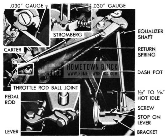 1950 Buick Throttle Rod Ball Joint