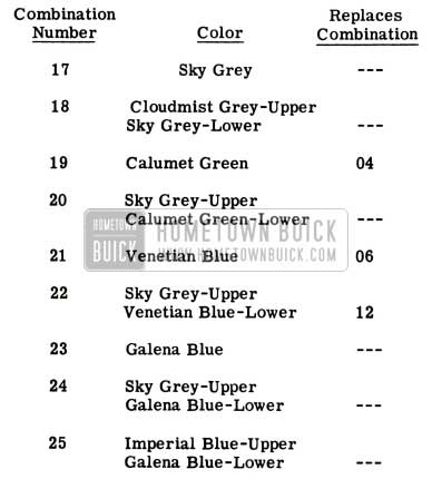 1951 Buick Color Combinations Replacements