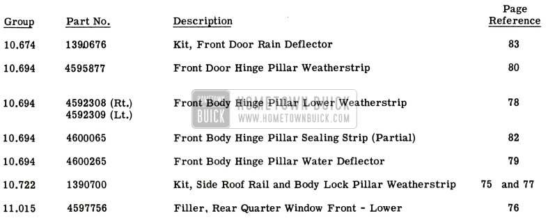 1951 Buick Door Weathersealing