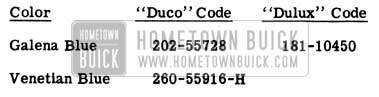 1951 Buick Duco and Dulux Paint Codes