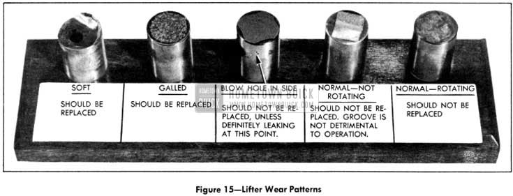 1951 Buick Lifter Wear Patterns