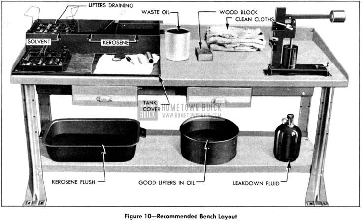 1951 Buick Recommended Bench Layout