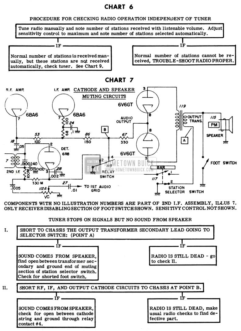 1951 Buick Selectronic Radio Checking Procedure