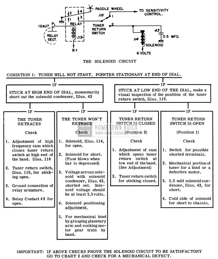 1951 Buick Selectronic Radio Selenoid Circuit
