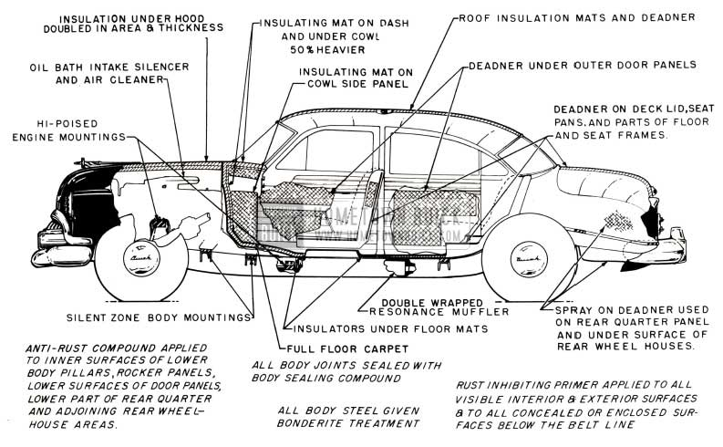 1952 Buick Body Insulation