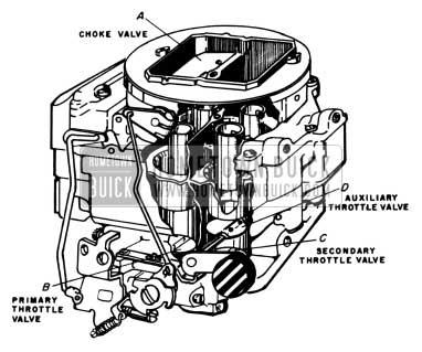 1952 Buick Carburetor Main Throttle Valve