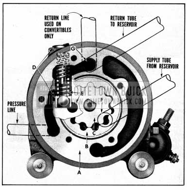 1952 Buick Hydro-Lectric Hydraulic Pump