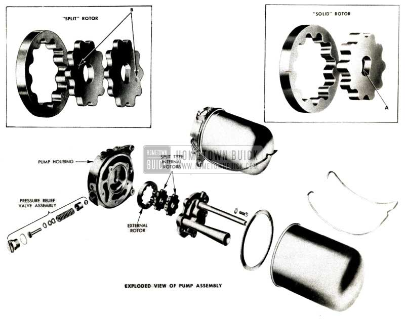 1952 Buick Hydro-Lectric Power Unit Assembly