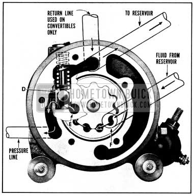 1952 Buick Normal Operating Position