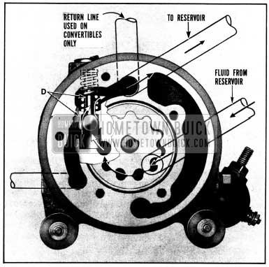1952 Buick Operating at Maximum Pressure