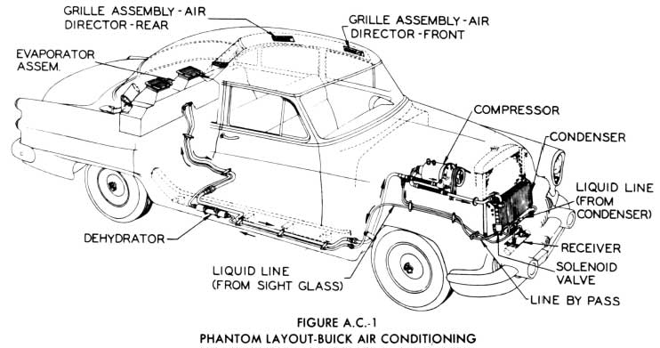 sterling truck radio wiring diagram images 53 buick wiring diagram schematic wiring car wiring diagram pictures