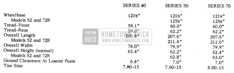 1953 Buick Body Specifications