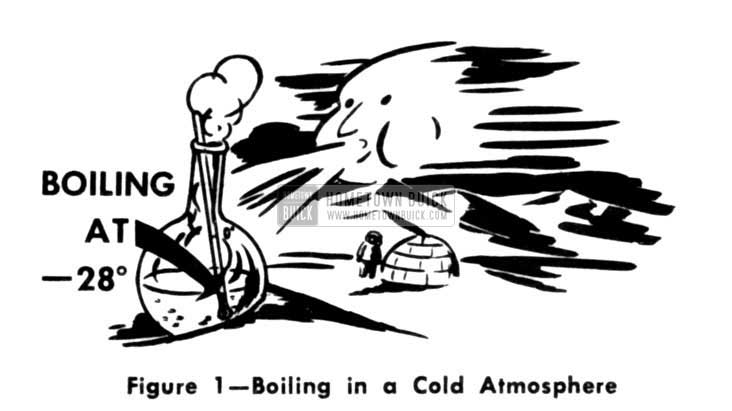 operation of a simple refrigerating system