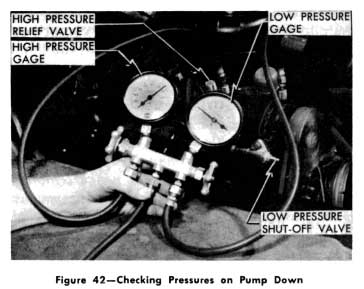 1953 Buick Air Conditioner Service Operations