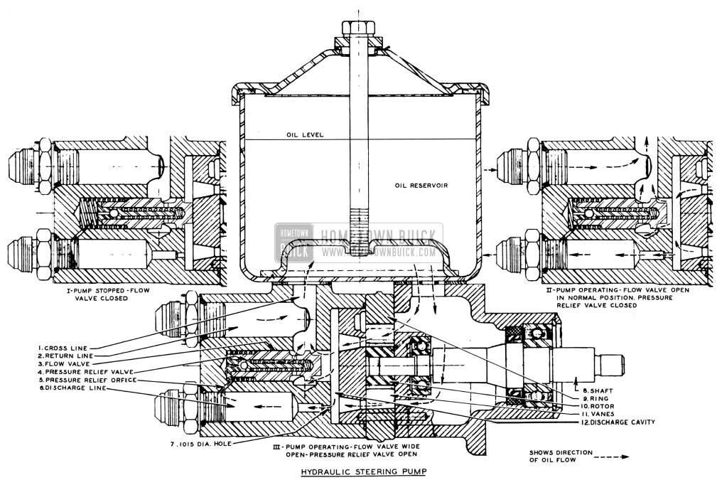 1953 Buick Hydraulic Steering Pump