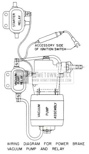 1989 dodge power ram 4x4 brake wiring diagram 1953 buick brake maintenance - hometown buick power brake wiring diagram #1