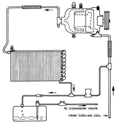 1953 buick air conditioner construction and operation rh hometownbuick com condensing unit circuit breaker condensing unit schematic diagram