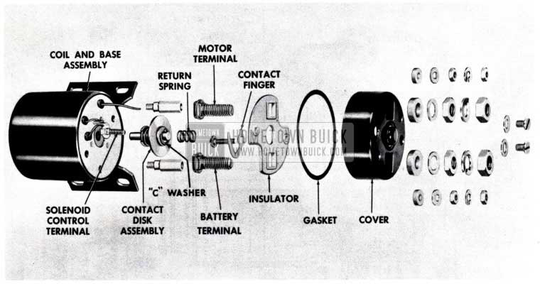 1953 Buick Selenoid Starter Motor - Exploded View