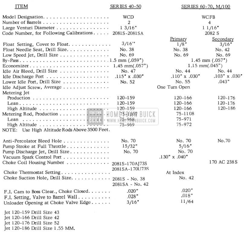 1954 Buick Carburetor Specifications
