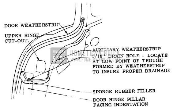 1954 Buick Door Weatherstrip
