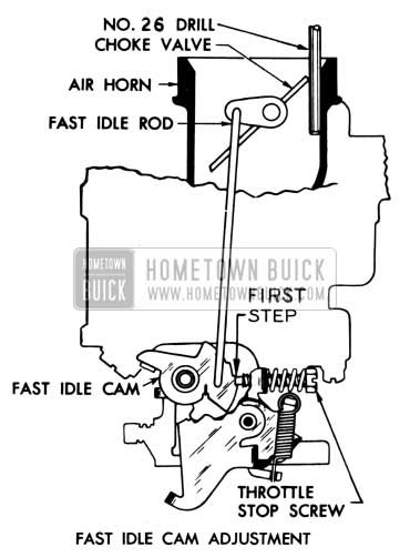 1954 Buick Fast Idle Cam Adjustment