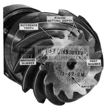 1954 Buick Master Gauge Design
