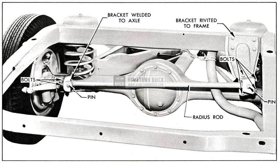 1954 Buick Drive Line Improvements Hometown Buick