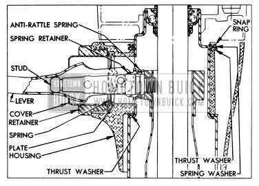 1954 buick steering gear maintenance hometown buick 1956 Buick Parts 1954 buick steering column illustration