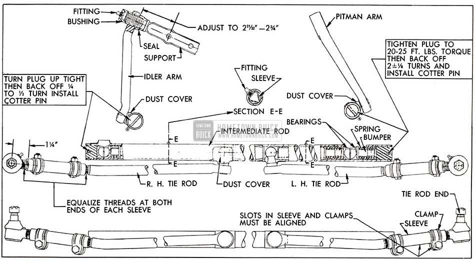 1954 Buick Steering Linkage Adjustments