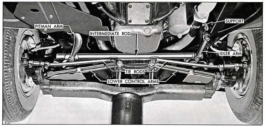 1954 Buick Steering Linkage