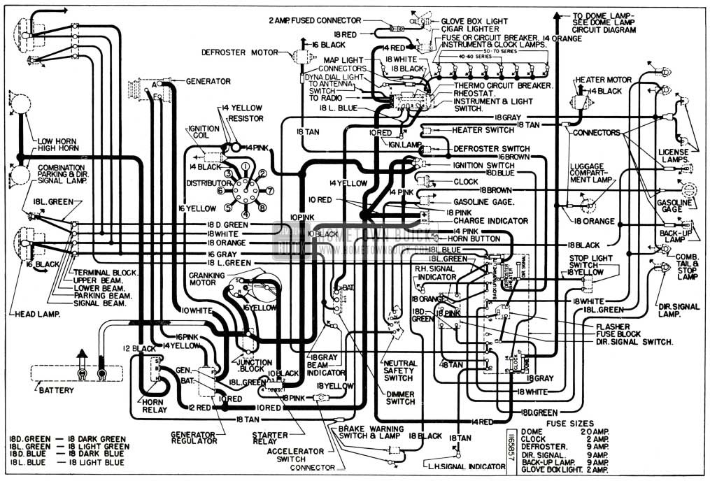 Remarkable 1954 Buick Wiring Diagram Dynaflow Transmission Hometown Buick Wiring Cloud Usnesfoxcilixyz