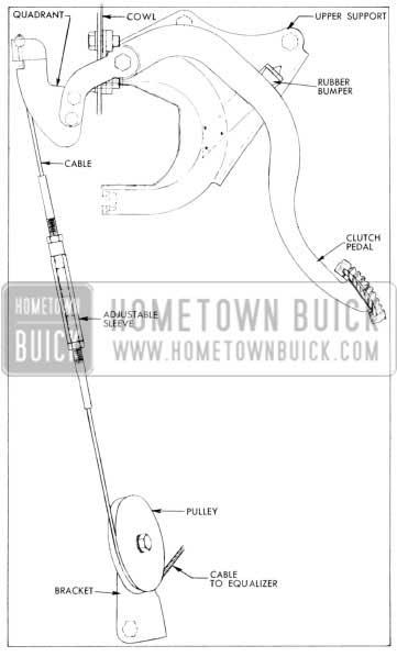 1957 Buick Clutch Release Mechanism