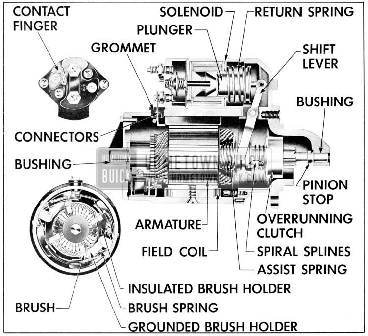 1957 Buick Cranking Motor (Sectional View)