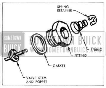 1957 Buick Disassembling Compensating Valve