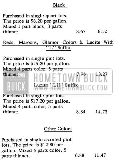 1957 Buick Duco Prices Change Primer Surfacers