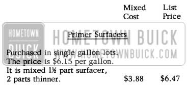 1957 Buick Duco Prices Change Primer