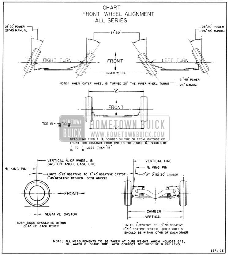 1957 Buick Front Wheel Alignment Specifications