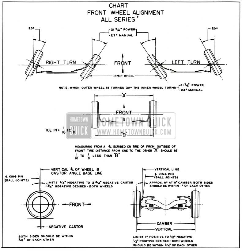 1957 Buick Front Wheel Alignment