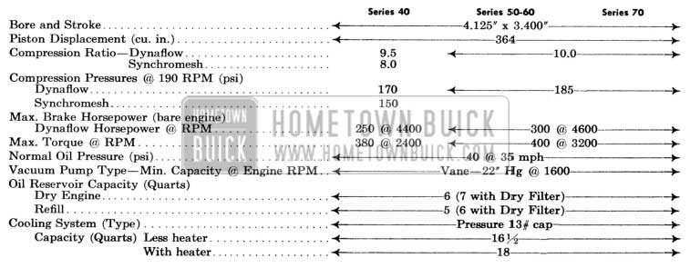 1957 Buick General Specifications