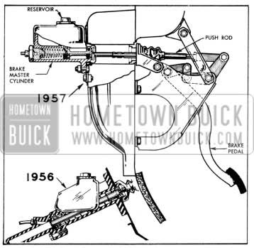 1957 Buick Manual Brake Installation