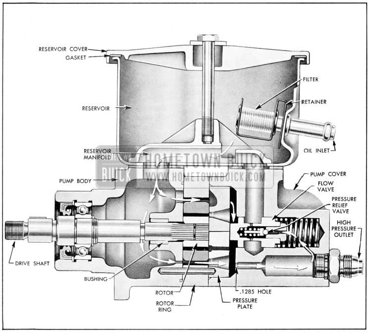 1957 Buick Power Steering Pump, Sectional View