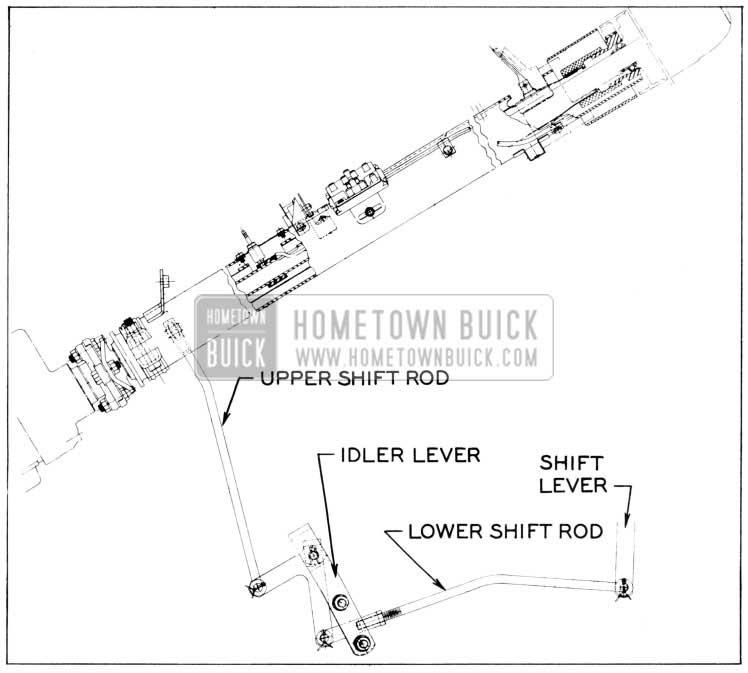 1957 Buick Shift Control Linkage