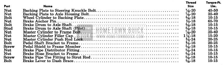 1950 Buick Brakes Tightening Specifications