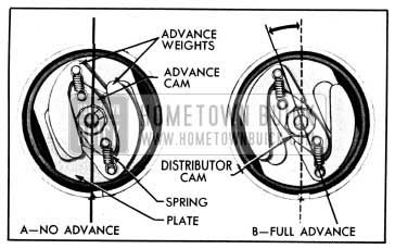 1950 Buick Centrifugal Advance Mechanism