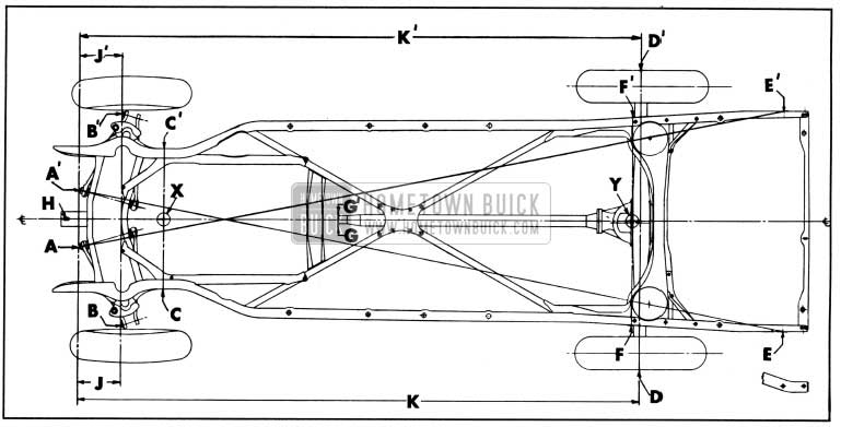 1950 Buick Checking Points for Frame and Suspension Alignment