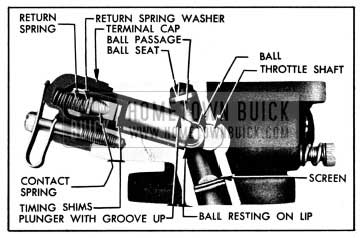 1950 Buick Correct Installation of Switch Parts