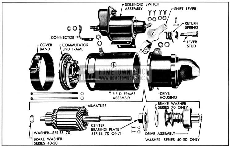 1950 Buick Cranking Motor Disassembled